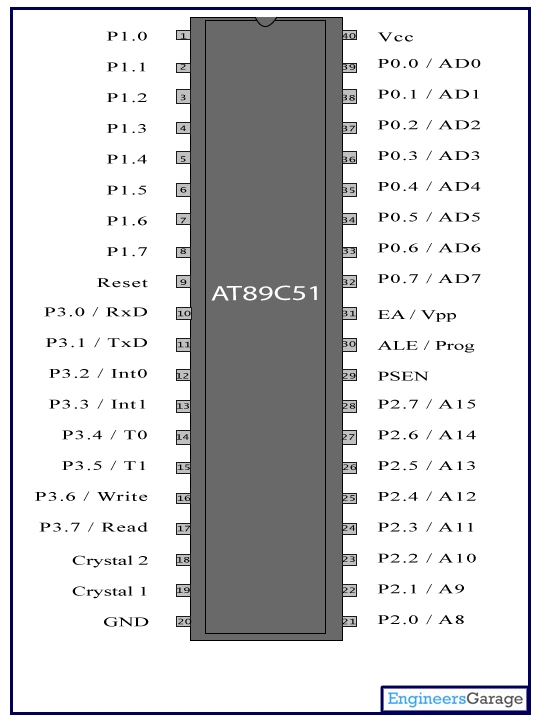 ATMEL 89C51 | AT89C51 Microcontroller Pin Diagram & Description