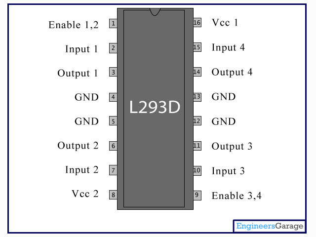 l293d motor driver ic l293d datasheet engineersgarage