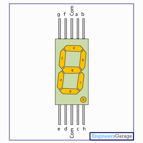 7 Segment Display PinOut | Seven Segment LED Display pin diagram