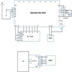 Circuit Diagram For Making A Wireless Path Tracking System Using Mouse, XBee And Arduino