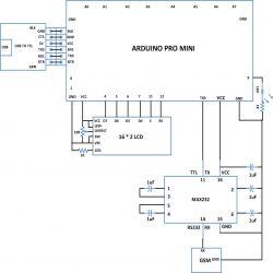 How To Send Message From Gsm Module Using Arduino Project With