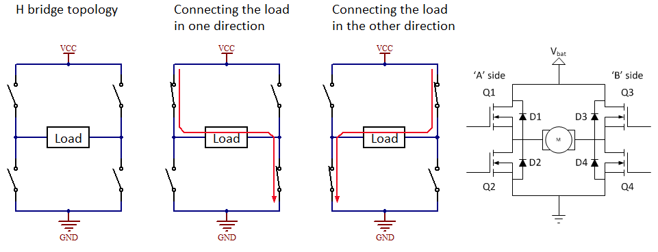 H-bridge logic circuit