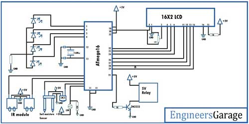 Circuit Diagram of AVR ATmega16 based Garden Monitoring and Automation System