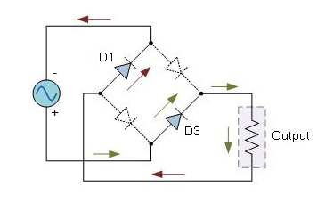Circuit Diagram showing negative cycle of Full Wave Rectifier