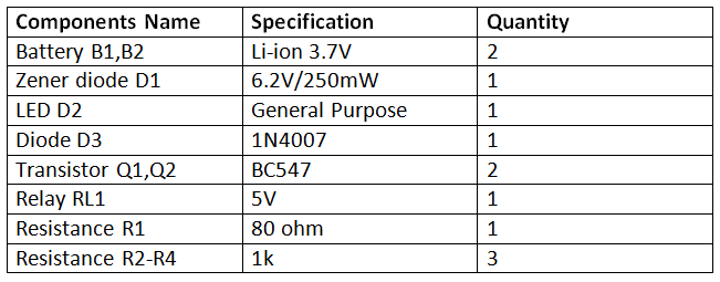 List of Components required for Battery Over Discharging Protector