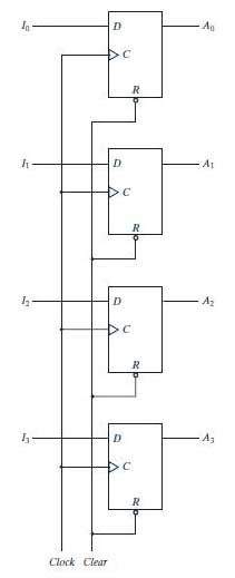 Memory Register Logic Gate Diagram