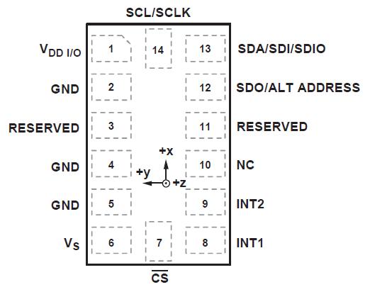 ADXL345-Accelerometer-Pin-Diagram