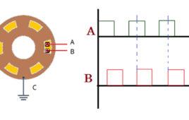 DC motor controller using rotary encoder