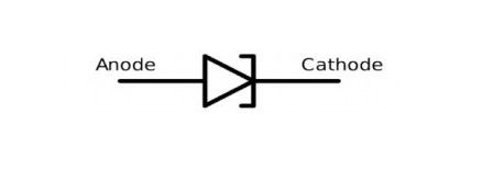tunnel diode symbol
